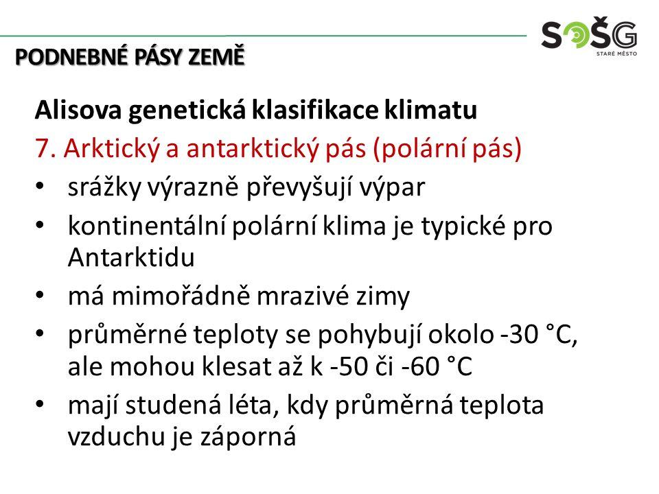 PODNEBNÉ PÁSY ZEMĚ Alisova genetická klasifikace klimatu 7.