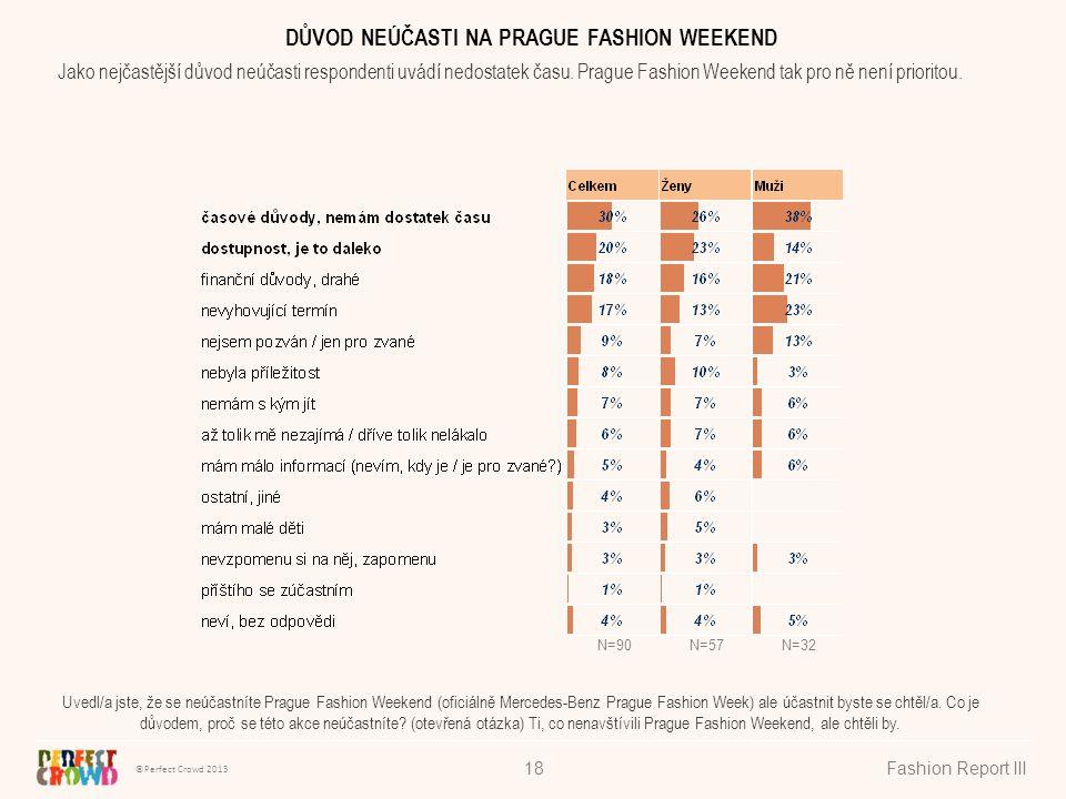 ©Perfect Crowd 2013 Fashion Report III18 DŮVOD NEÚČASTI NA PRAGUE FASHION WEEKEND Uvedl/a jste, že se neúčastníte Prague Fashion Weekend (oficiálně Mercedes-Benz Prague Fashion Week) ale účastnit byste se chtěl/a.