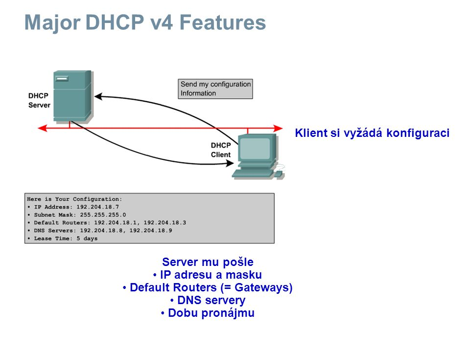 Major DHCP v4 Features Klient si vyžádá konfiguraci Server mu pošle IP adresu a masku Default Routers (= Gateways) DNS servery Dobu pronájmu