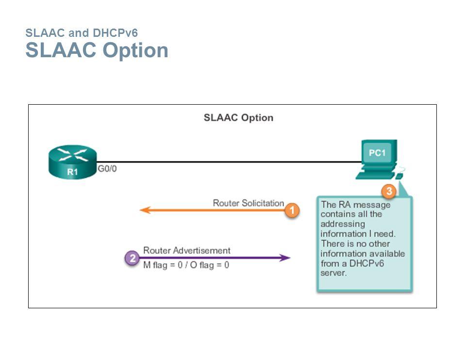 SLAAC and DHCPv6 SLAAC Option