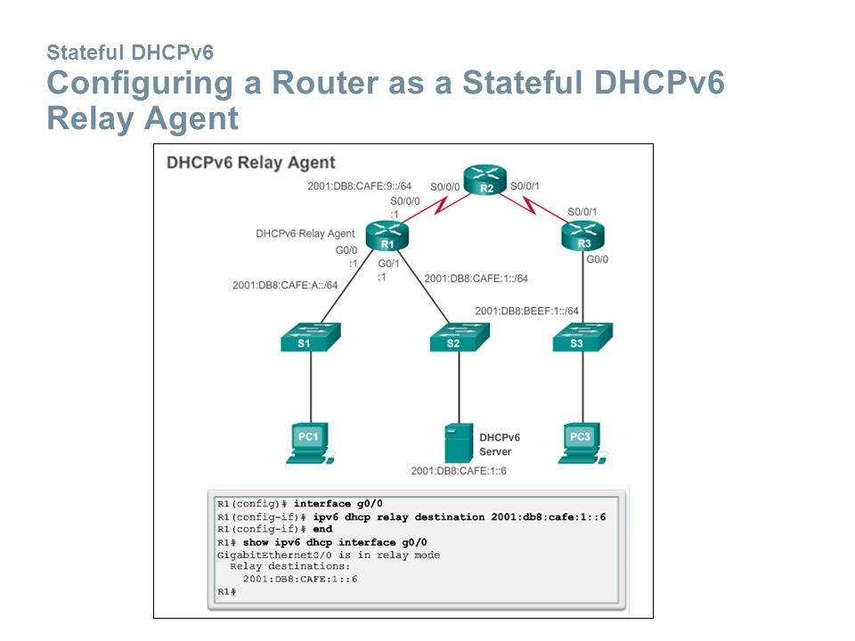 Stateful DHCPv6 Configuring a Router as a Stateful DHCPv6 Relay Agent