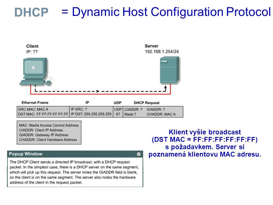 Server vytáhne ze svého zásobníku (pool) volnou IP adresu a zapíše ji do polí CIADDR a IP DST.