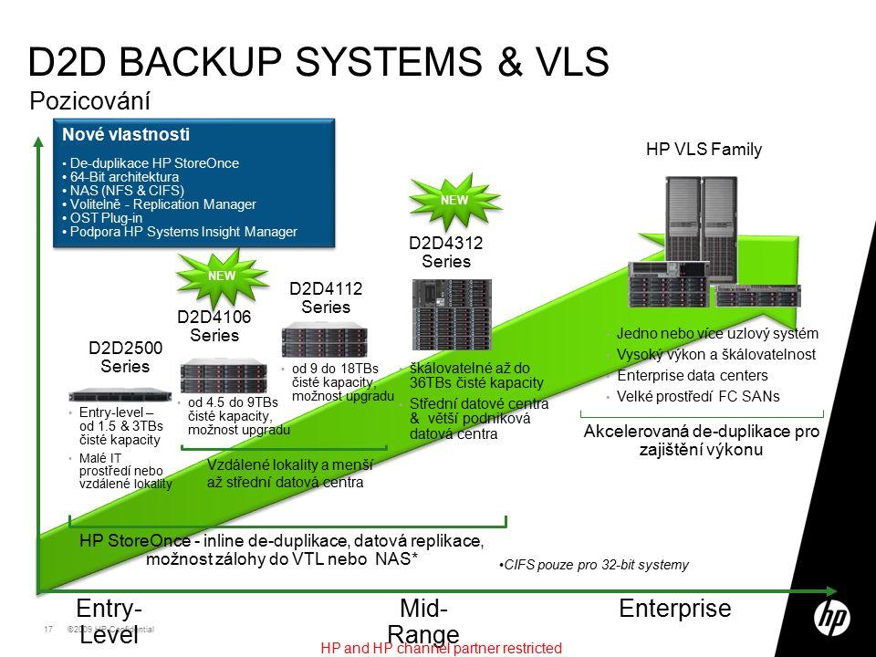©2009 HP Confidential17 Pozicování D2D BACKUP SYSTEMS & VLS Entry-level – od 1.5 & 3TBs čisté kapacity Malé IT prostředí nebo vzdálené lokality od 4.5 do 9TBs čisté kapacity, možnost upgradu Jedno nebo více uzlový systém Vysoký výkon a škálovatelnost Enterprise data centers Velké prostředí FC SANs HP StoreOnce - inline de-duplikace, datová replikace, možnost zálohy do VTL nebo NAS* Akcelerovaná de-duplikace pro zajištění výkonu Entry- Level Mid- Range Enterprise D2D2500 Series D2D4106 Series HP VLS Family D2D4112 Series od 9 do 18TBs čisté kapacity, možnost upgradu D2D4312 Series škálovatelné až do 36TBs čisté kapacity Střední datové centra & větší podniková datová centra CIFS pouze pro 32-bit systemy NEW Nové vlastnosti De-duplikace HP StoreOnce 64-Bit architektura NAS (NFS & CIFS) Volitelně - Replication Manager OST Plug-in Podpora HP Systems Insight Manager Nové vlastnosti De-duplikace HP StoreOnce 64-Bit architektura NAS (NFS & CIFS) Volitelně - Replication Manager OST Plug-in Podpora HP Systems Insight Manager HP and HP channel partner restricted Vzdálené lokality a menší až střední datová centra