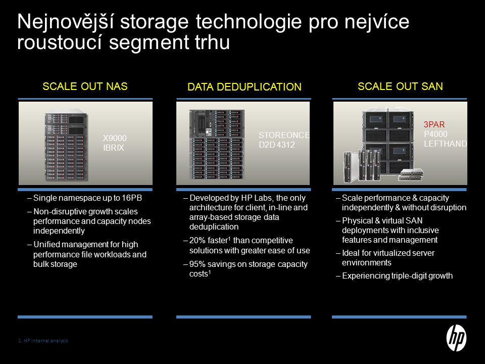 Nejnovější storage technologie pro nejvíce roustoucí segment trhu X9000 IBRIX SCALE OUT NAS –Single namespace up to 16PB –Non-disruptive growth scales