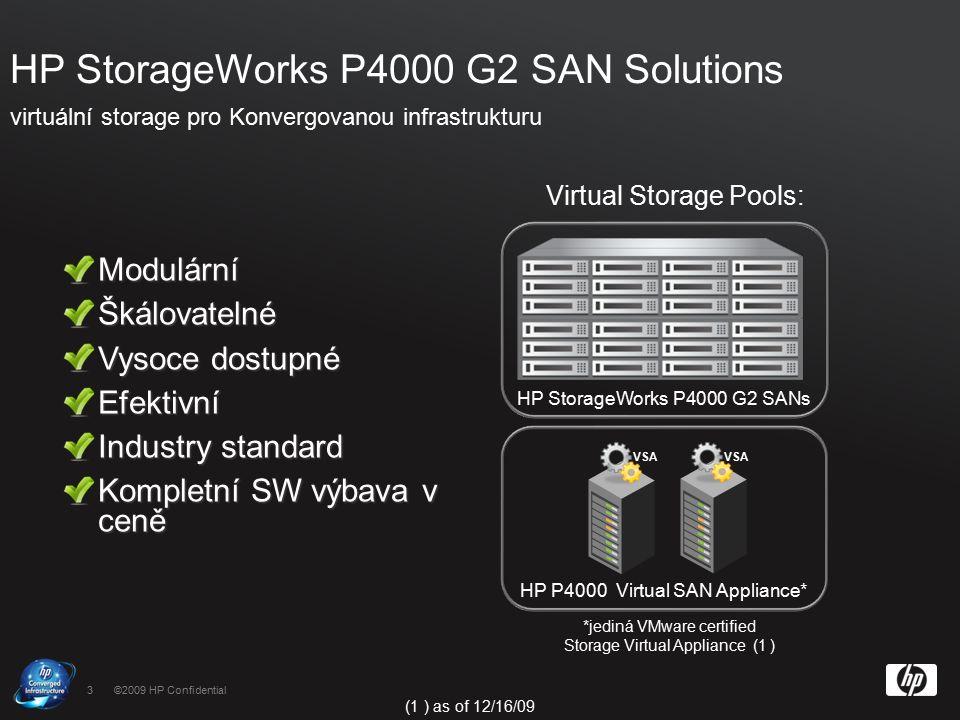 ©2009 HP Confidential3 3 Modulární Škálovatelné Vysoce dostupné Efektivní Industry standard Kompletní SW výbava v ceně HP StorageWorks P4000 G2 SAN Solutions virtuální storage pro Konvergovanou infrastrukturu HP P4000 Virtual SAN Appliance* Virtual Storage Pools: *jediná VMware certified Storage Virtual Appliance (1 ) VSA HP StorageWorks P4000 G2 SANs (1 ) as of 12/16/09