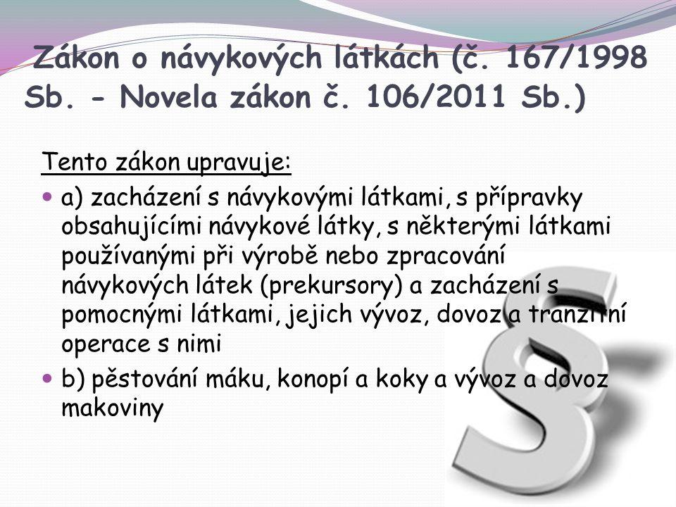 Zákon o návykových látkách (č.167/1998 Sb. - Novela zákon č.