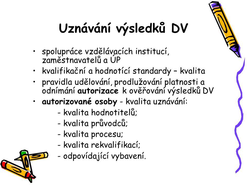 Uznávání výsledků DV spolupráce vzdělávacích institucí, zaměstnavatelů a ÚP kvalifikační a hodnotící standardy – kvalita pravidla udělování, prodlužov