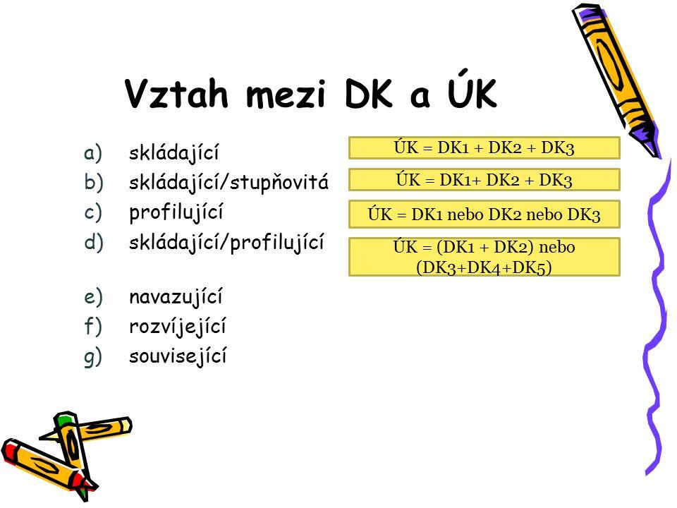 Vztah mezi DK a ÚK a)skládající b)skládající/stupňovitá c)profilující d)skládající/profilující e)navazující f)rozvíjející g)související ÚK = DK1 + DK2 + DK3 ÚK = DK1 nebo DK2 nebo DK3 ÚK = (DK1 + DK2) nebo (DK3+DK4+DK5)