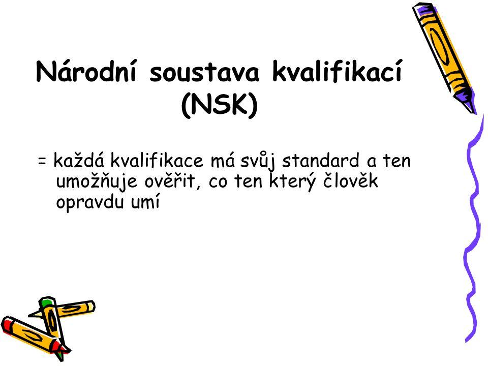 Národní soustava kvalifikací (NSK) = každá kvalifikace má svůj standard a ten umožňuje ověřit, co ten který člověk opravdu umí