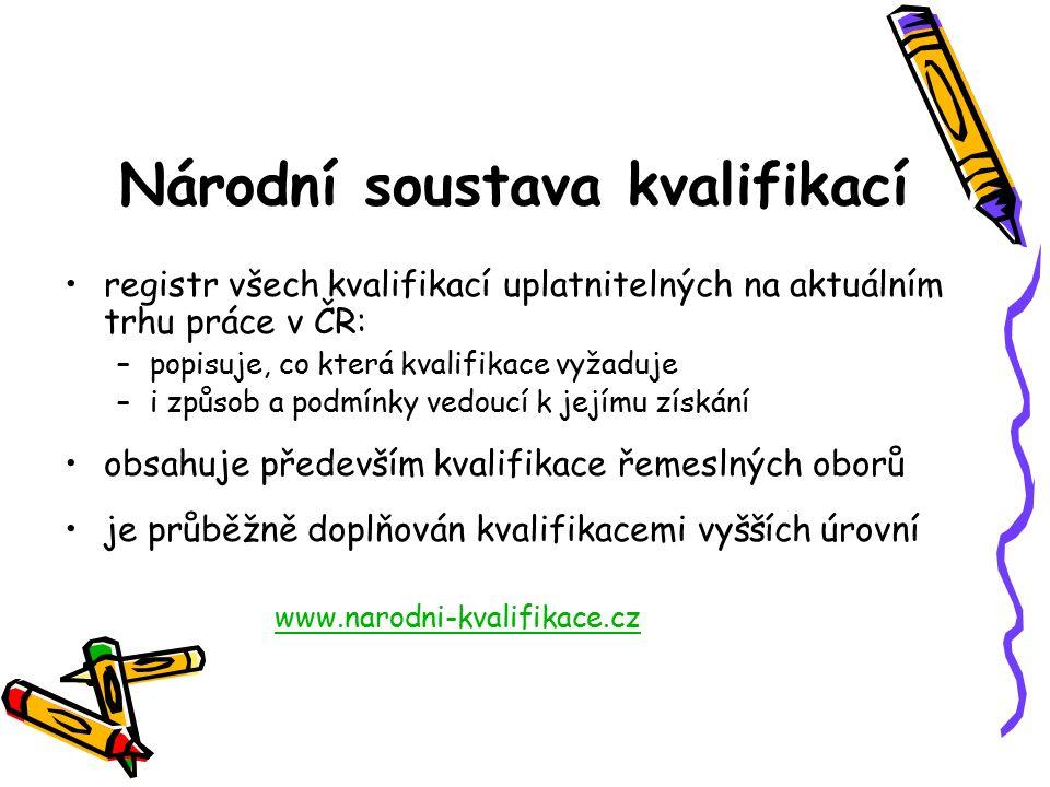 Národní soustava kvalifikací registr všech kvalifikací uplatnitelných na aktuálním trhu práce v ČR: –popisuje, co která kvalifikace vyžaduje –i způsob
