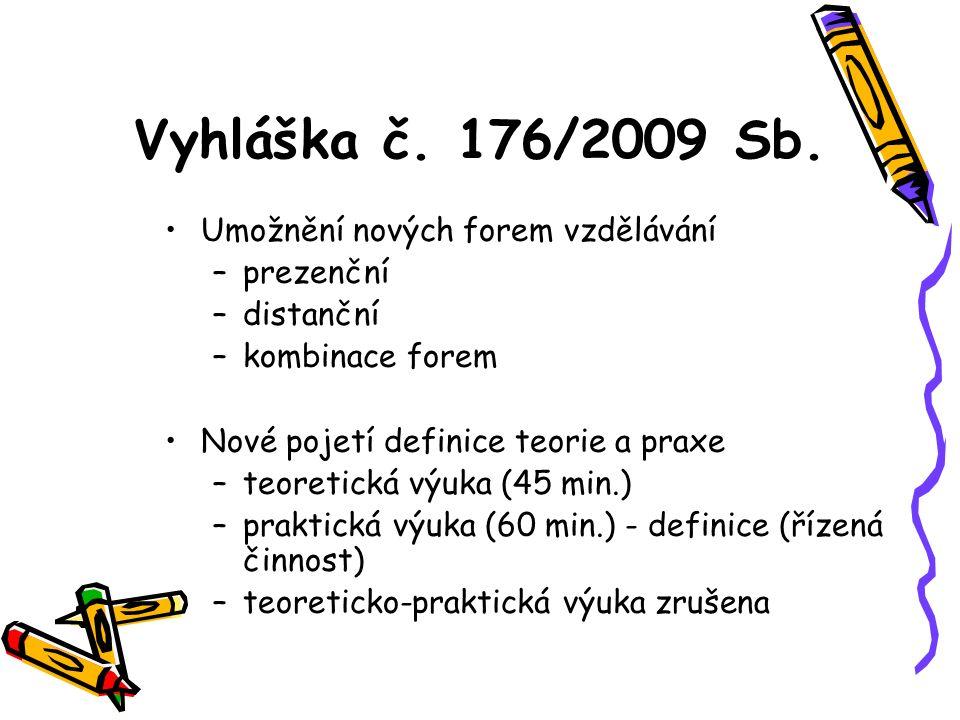Vyhláška č. 176/2009 Sb. Umožnění nových forem vzdělávání –prezenční –distanční –kombinace forem Nové pojetí definice teorie a praxe –teoretická výuka