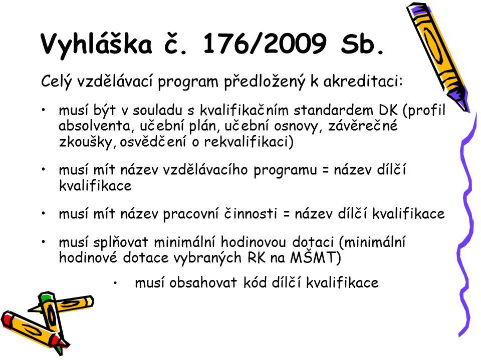 Vyhláška č. 176/2009 Sb. Celý vzdělávací program předložený k akreditaci: musí být v souladu s kvalifikačním standardem DK (profil absolventa, učební