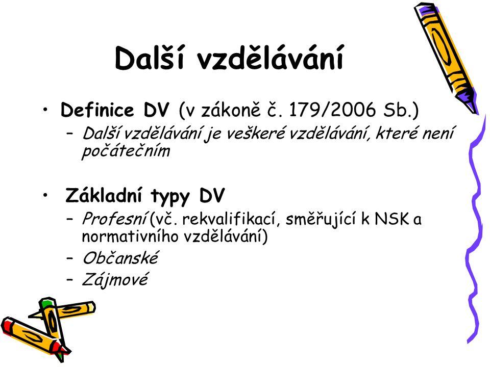 Další vzdělávání Definice DV (v zákoně č. 179/2006 Sb.) –Další vzdělávání je veškeré vzdělávání, které není počátečním Základní typy DV –Profesní (vč.