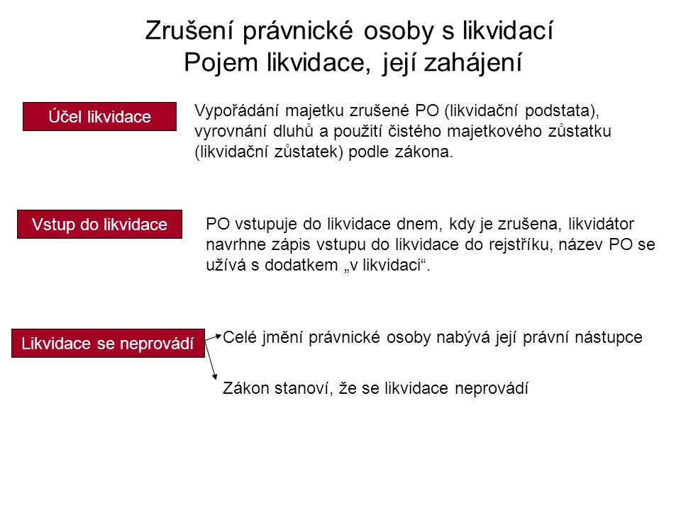 Právní postavení likvidátora Likvidátorem může být pouze osoba způsobilá být členem statutárního orgánu.