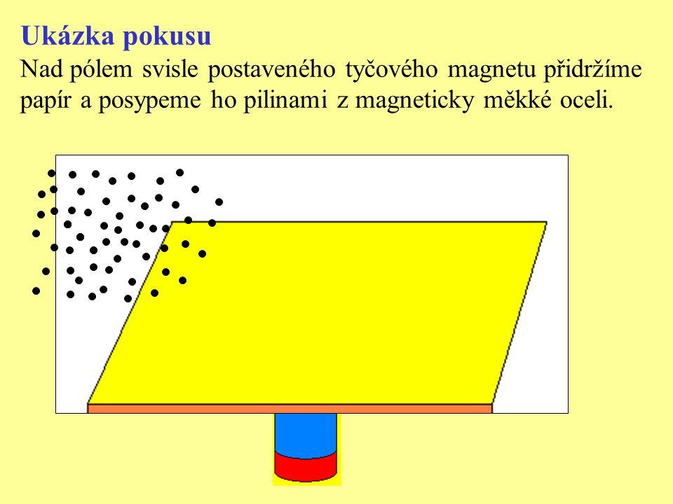 Ukázka pokusu Nad pólem svisle postaveného tyčového magnetu přidržíme papír a posypeme ho pilinami z magneticky měkké oceli.