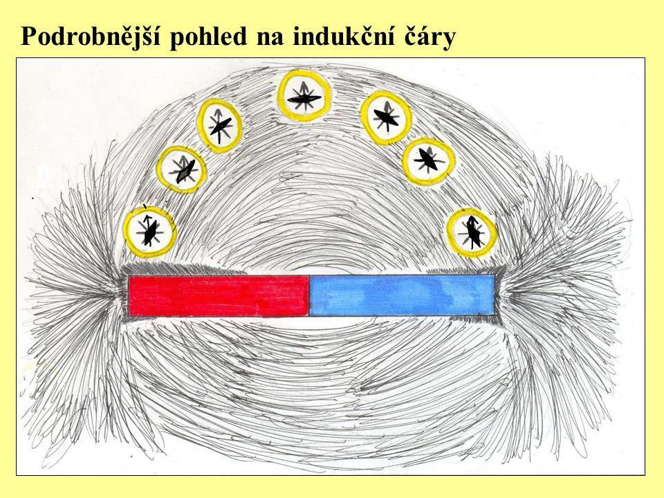 Podrobnější pohled na indukční čáry
