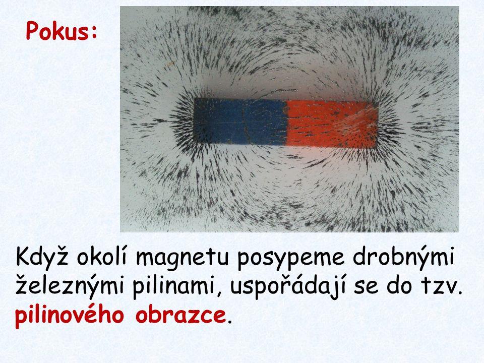 Magnetické pole podkovovitého magnetu