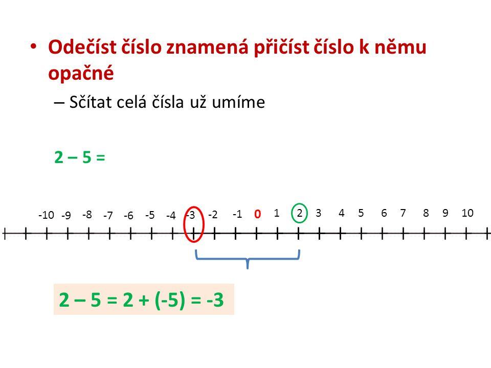 Odečíst číslo znamená přičíst číslo k němu opačné – Sčítat celá čísla už umíme 2 – 5 = 0 12345678910 -2 -3 -4 -5 -6-7 -8 -9 -10 2 – 5 = 2 + (-5) = -3