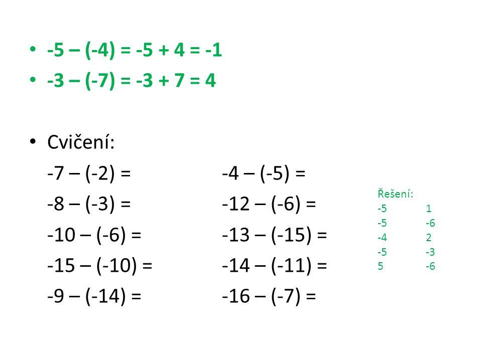 -5 – (-4) = -5 + 4 = -1 -3 – (-7) = -3 + 7 = 4 Cvičení: -7 – (-2) =-4 – (-5) = -8 – (-3) =-12 – (-6) = -10 – (-6) =-13 – (-15) = -15 – (-10) =-14 – (-11) = -9 – (-14) =-16 – (-7) = Řešení: -51 -5-6 -42 -5-3 5-6