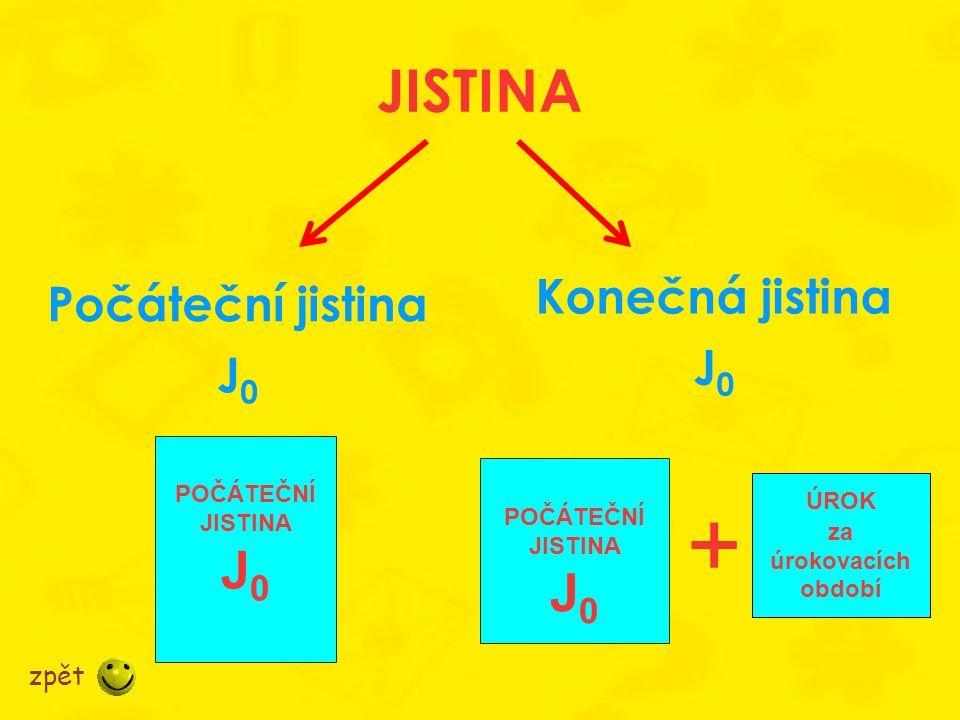 POČÁTEČNÍ JISTINA označujeme J 0 původní částka peněz, která se půjčuje nebo byla vložena (tzv.