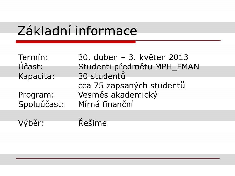 Základní informace Termín:30. duben – 3. květen 2013 Účast:Studenti předmětu MPH_FMAN Kapacita:30 studentů cca 75 zapsaných studentů Program:Vesměs ak