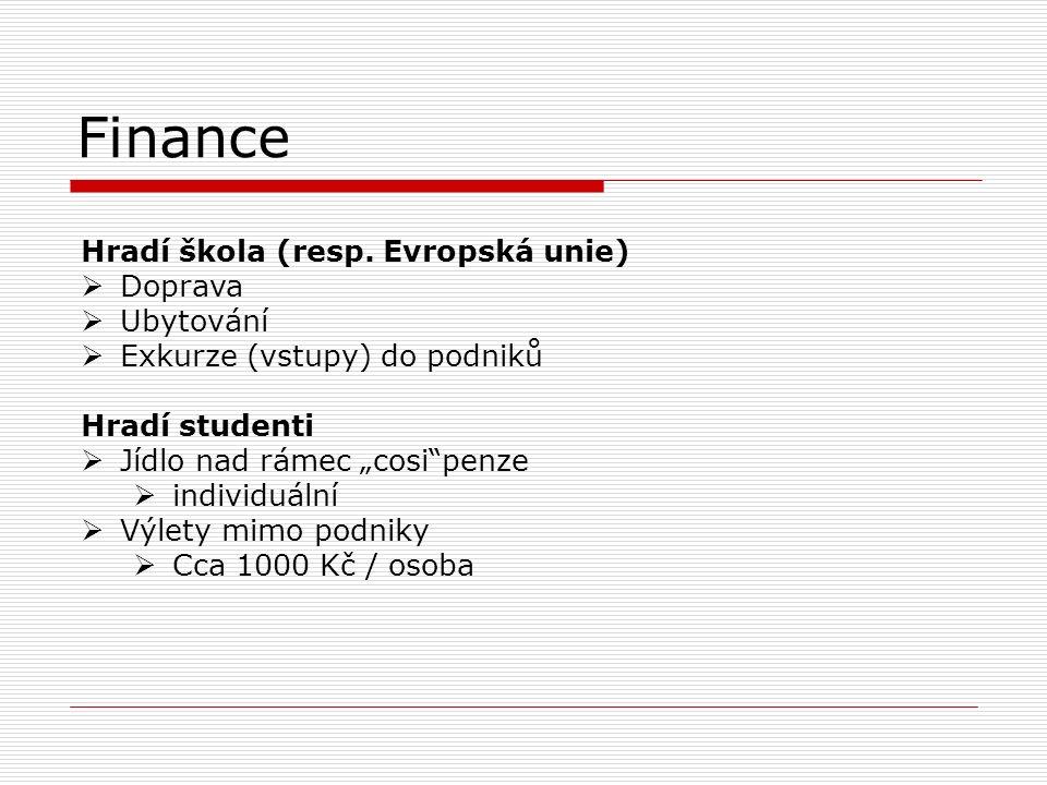 Finance Hradí škola (resp.