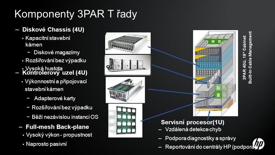 Komponenty 3PAR T řady Výkonnostní a připojovací stavební kámen − Adapterové karty −Rozšiřování bez výpadku −Běží nezávislou instanci OS –Kontrolerový uzel (4U) Kapacitní stavební kámen − Diskové magazímy Rozšiřování bez výpadku Vysoká hustota –Diskové Chassis (4U) –Full-mesh Back-plane Vysoký výkon - propustnost Naprosto pasivní 3PAR 40U, 19 Cabinet Built-In Cable Management Servisní procesor(1U) –Vzdálená detekce chyb –Podpora diagnostiky a správy –Reportování do centrály HP (podpora)