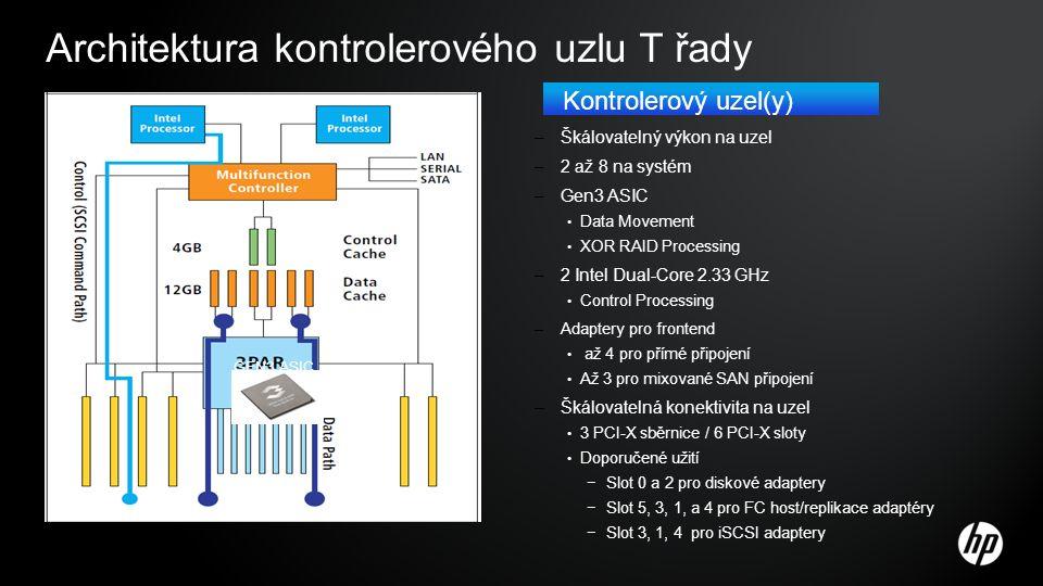 Architektura kontrolerového uzlu T řady –Škálovatelný výkon na uzel –2 až 8 na systém –Gen3 ASIC Data Movement XOR RAID Processing –2 Intel Dual-Core 2.33 GHz Control Processing –Adaptery pro frontend až 4 pro přímé připojení Až 3 pro mixované SAN připojení –Škálovatelná konektivita na uzel 3 PCI-X sběrnice / 6 PCI-X sloty Doporučené užití −Slot 0 a 2 pro diskové adaptery −Slot 5, 3, 1, a 4 pro FC host/replikace adaptéry −Slot 3, 1, 4 pro iSCSI adaptery Kontrolerový uzel(y) GEN3 ASIC