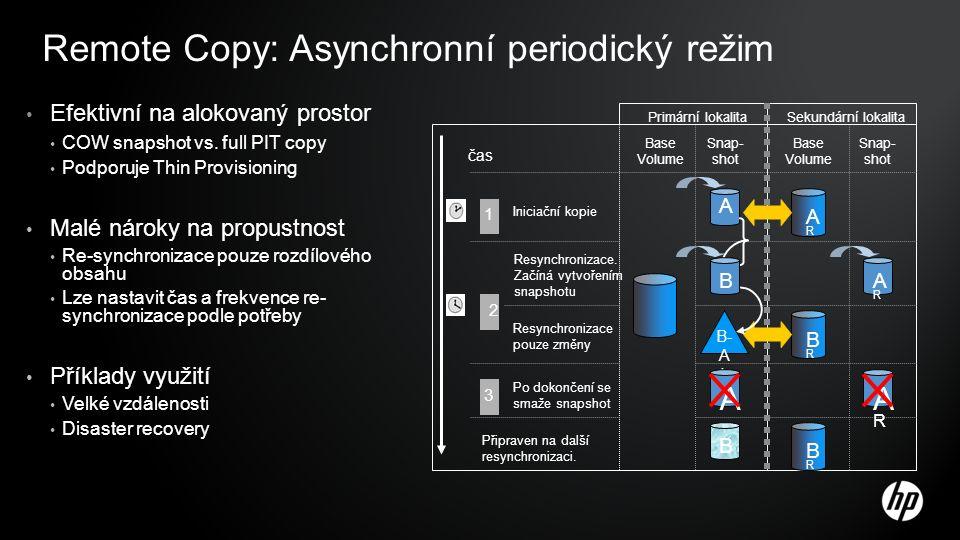 Remote Copy: Asynchronní periodický režim Efektivní na alokovaný prostor COW snapshot vs.