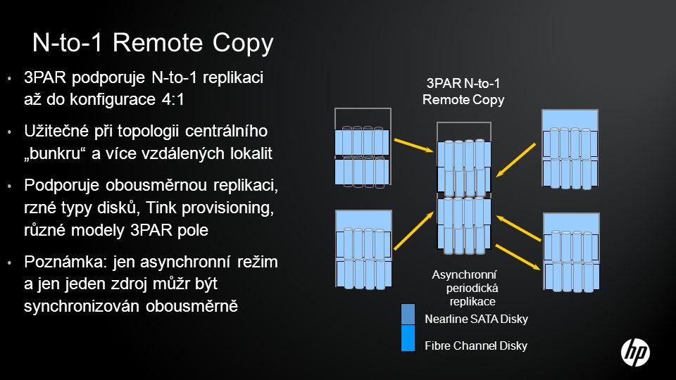 """N-to-1 Remote Copy 3PAR podporuje N-to-1 replikaci až do konfigurace 4:1 Užitečné při topologii centrálního """"bunkru a více vzdálených lokalit Podporuje obousměrnou replikaci, rzné typy disků, Tink provisioning, různé modely 3PAR pole Poznámka: jen asynchronní režim a jen jeden zdroj můžr být synchronizován obousměrně 3PAR N-to-1 Remote Copy Nearline SATA Disky Fibre Channel Disky Asynchronní periodická replikace"""