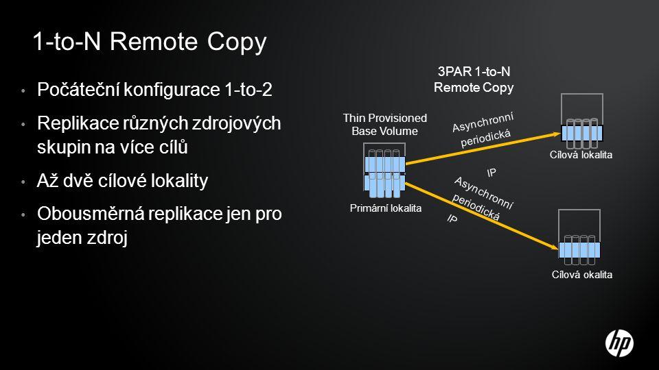 1-to-N Remote Copy Počáteční konfigurace 1-to-2 Replikace různých zdrojových skupin na více cílů Až dvě cílové lokality Obousměrná replikace jen pro jeden zdroj Primární lokalita Cílová lokalita 3PAR 1-to-N Remote Copy Thin Provisioned Base Volume Cílová okalita Asynchronní periodická IP Asynchronní periodická