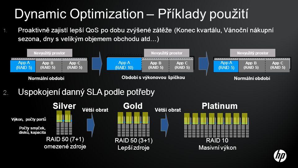 Dynamic Optimization – Příklady použití 1.