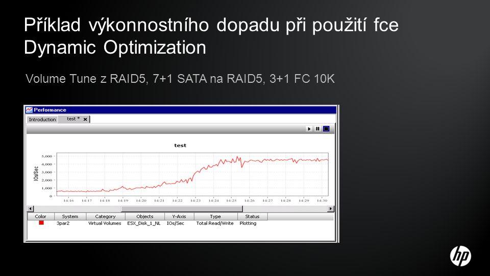 Příklad výkonnostního dopadu při použití fce Dynamic Optimization Volume Tune z RAID5, 7+1 SATA na RAID5, 3+1 FC 10K