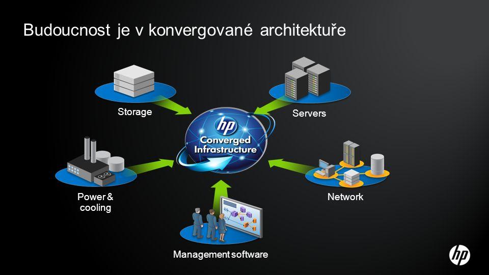 Dnešní virtualizované a clusterové řešení přinášejí zvýšenou složitost při managementu VMware clusters create new storage management challenges 1 cluster složený z 5 serverů a10 volumes, vyžaduje 50 administrátorských úkonů Při 10 min/akci: více jak 1den.