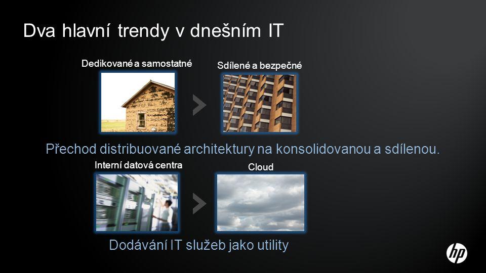 Pojetí IT jako dodávky utilit IaaS PaaS SaaS Web 2.0 Veřejný Cloud Utility Computing = Virtualizovatelný a škálovatelný Computing Škálovatelné úložiště poskytující utility služby Serverová virtualizace Blejdové servery Interní Virtualizace Automatizace Klastrování Enterprise Soukromý Cloud Hybridní Cloud