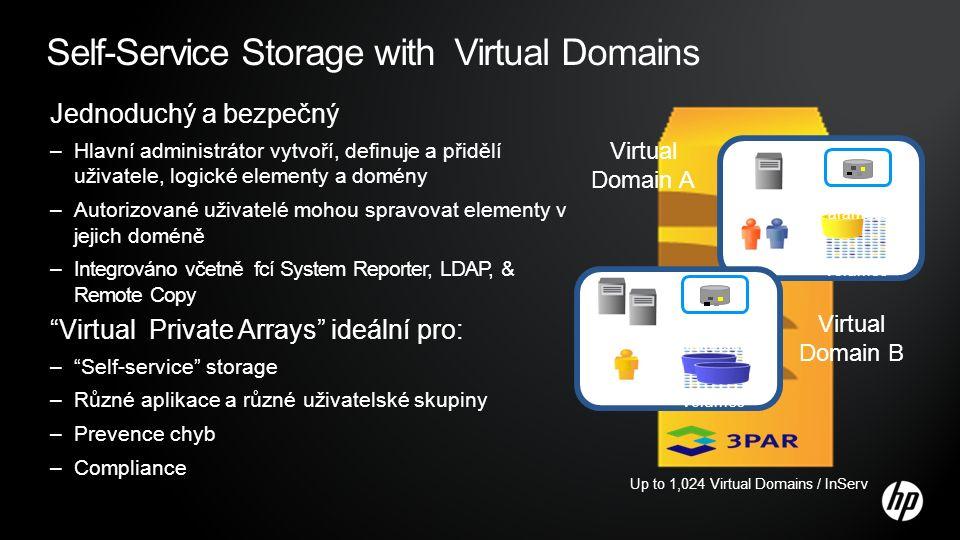 Virtual Domain B Virtual Domain A Hosts Access Volumes CPG Parameters Hosts Access Volumes CPG Parameters Up to 1,024 Virtual Domains / InServ Self-Service Storage with Virtual Domains Jednoduchý a bezpečný –Hlavní administrátor vytvoří, definuje a přidělí uživatele, logické elementy a domény –Autorizované uživatelé mohou spravovat elementy v jejich doméně –Integrováno včetně fcí System Reporter, LDAP, & Remote Copy Virtual Private Arrays ideální pro: – Self-service storage –Různé aplikace a různé uživatelské skupiny –Prevence chyb –Compliance