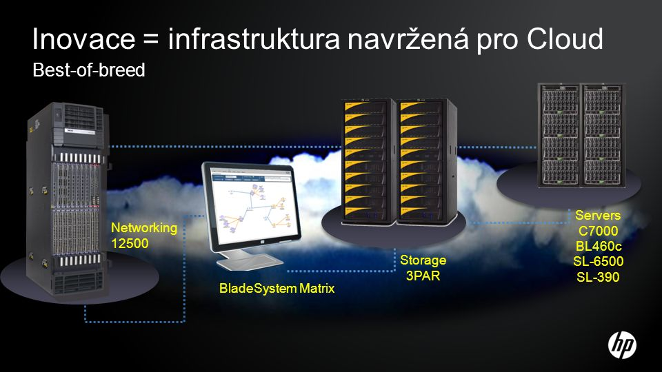 3PAR Dynamic Optimization3PAR Thin Provisioning 3PAR Mesh-Architecture 3PAR T800 Nejlepší nová technologie na trhu Nejlepší implementace technologie pro maximální utilizaci Automatické optimalizování ukládaných dat do různých kvalitativních tříd Správa zátěže a její efektivní rozkládání Pokročilá technologie sdílené paměti 3PAR Virtual Domains Multi-tenancy, více účelovost pro poskytovatele služeb a soukromých cloud 3PAR Autonomic Storage Tiering