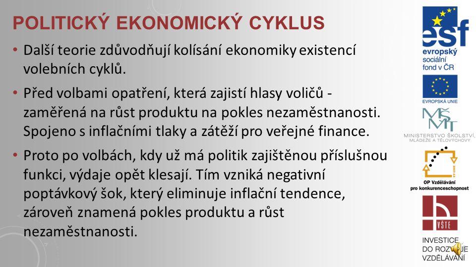 NABÍDKOVÉ A POPTÁVKOVÉ ŠOKY Ekonomický cyklus je způsoben šokem na straně nabídky nebo poptávky. Rozeznáváme šoky nabídkové a poptávkové, každý z nich