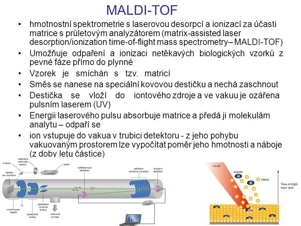 hmotnostní spektrometrie s laserovou desorpcí a ionizací za účasti matrice s průletovým analyzátorem (matrix-assisted laser desorption/ionization time
