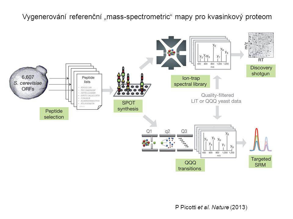"""P Picotti et al. Nature (2013) Vygenerování referenční """"mass-spectrometric"""" mapy pro kvasinkový proteom"""