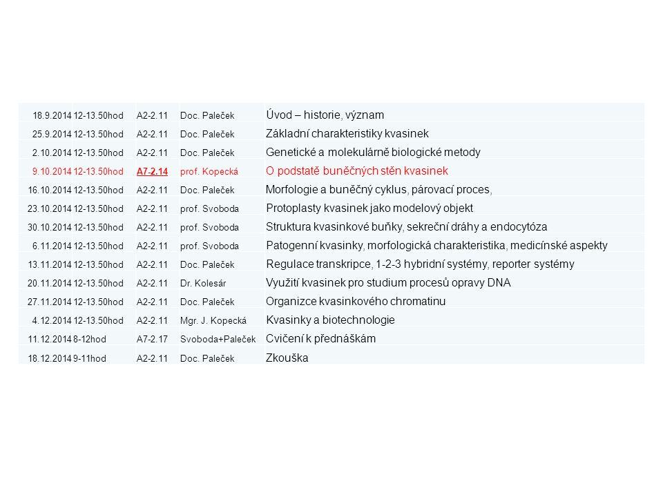 18.9.201412-13.50hodA2-2.11Doc. Paleček Úvod – historie, význam 25.9.201412-13.50hodA2-2.11Doc. Paleček Základní charakteristiky kvasinek 2.10.201412-