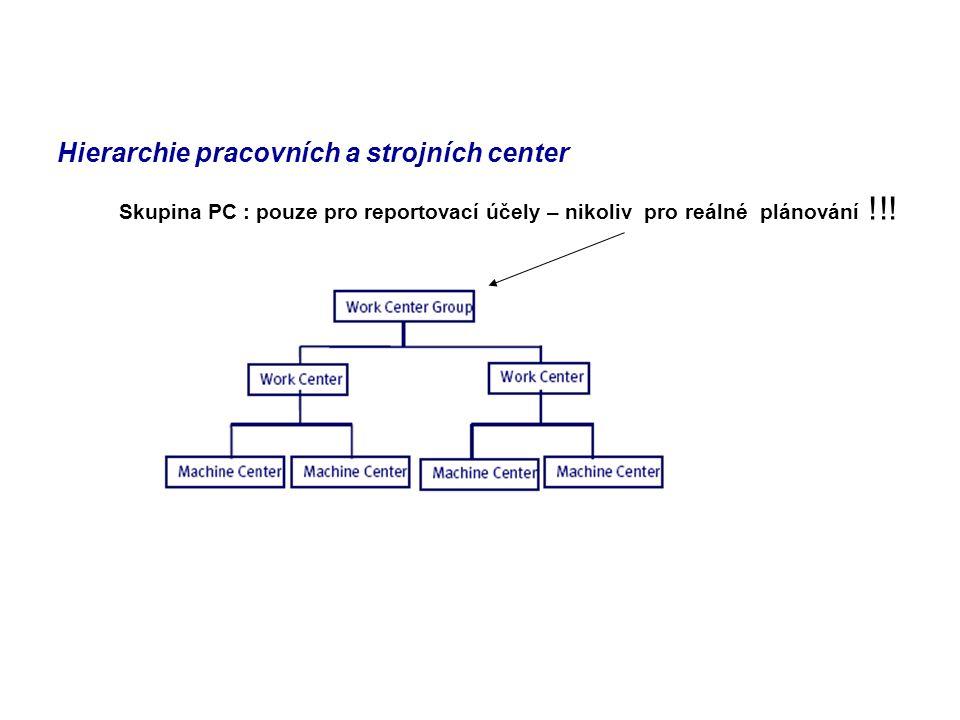 Hierarchie pracovních a strojních center Skupina PC : pouze pro reportovací účely – nikoliv pro reálné plánování !!!