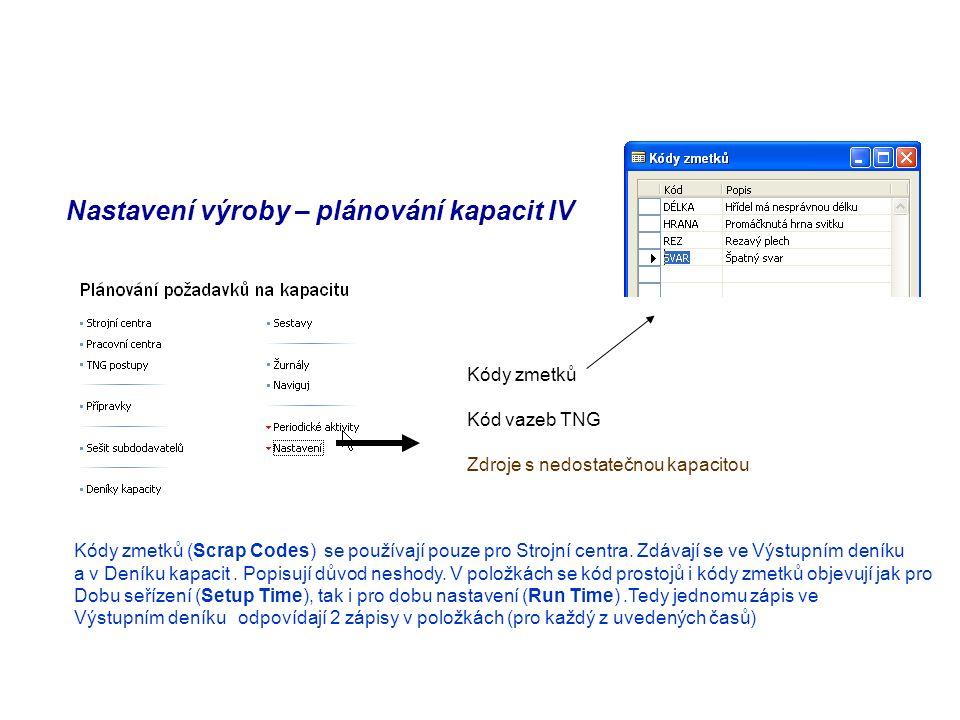 Nastavení výroby – plánování kapacit IV Kódy zmetků Kód vazeb TNG Zdroje s nedostatečnou kapacitou Kódy zmetků (Scrap Codes) se používají pouze pro St