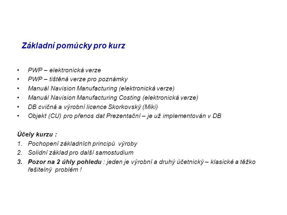 Základní pomůcky pro kurz PWP – elektronická verze PWP – tištěná verze pro poznámky Manuál Navision Manufacturing (elektronická verze) Manuál Navision Manufacturing Costing (elektronická verze) DB cvičná a výrobní licence Skorkovský (Miki) Objekt (CU) pro přenos dat Prezentační – je už implementován v DB Účely kurzu : 1.Pochopení základních principů výroby 2.Solidní základ pro další samostudium 3.Pozor na 2 úhly pohledu : jeden je výrobní a druhý účetnický – klasické a těžko řešitelný problém !