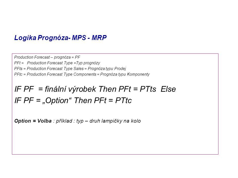 """Logika Prognóza- MPS - MRP Production Forecast – prognóza = PF PFt = Production Forecast Type =Typ prognózy PFts = Production Forecast Type Sales = Prognóza typu Prodej PFtc = Production Forecast Type Components = Prognóza typu Komponenty IF PF = finální výrobek Then PFt = PTts Else IF PF = """"Option Then PFt = PTtc Option = Volba : příklad : typ – druh lampičky na kolo"""