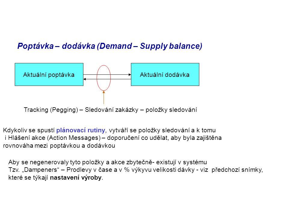 Poptávka – dodávka (Demand – Supply balance) Aktuální poptávkaAktuální dodávka Tracking (Pegging) – Sledování zakázky – položky sledování Kdykoliv se spustí plánovací rutiny, vytváří se položky sledování a k tomu i Hlášení akce (Action Messages) – doporučení co udělat, aby byla zajištěna rovnováha mezi poptávkou a dodávkou Aby se negenerovaly tyto položky a akce zbytečně- existují v systému Tzv.