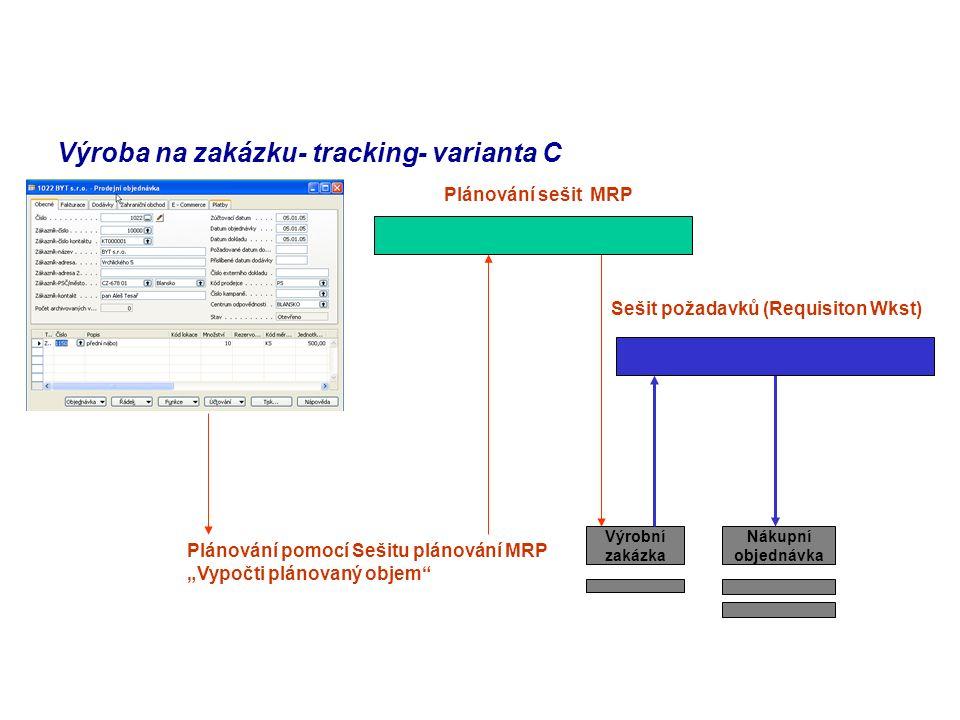 """Výroba na zakázku- tracking- varianta C Plánování pomocí Sešitu plánování MRP """"Vypočti plánovaný objem Výrobní zakázka Nákupní objednávka Plánování sešit MRP Sešit požadavků (Requisiton Wkst)"""