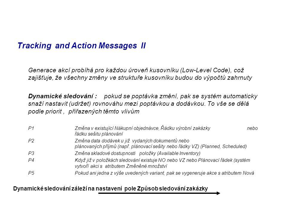 Tracking and Action Messages II Generace akcí probíhá pro každou úroveň kusovníku (Low-Level Code), což zajišťuje, že všechny změny ve struktuře kusovníku budou do výpočtů zahrnuty Dynamické sledování : pokud se poptávka změní, pak se systém automaticky snaží nastavit (udržet) rovnováhu mezi poptávkou a dodávkou.