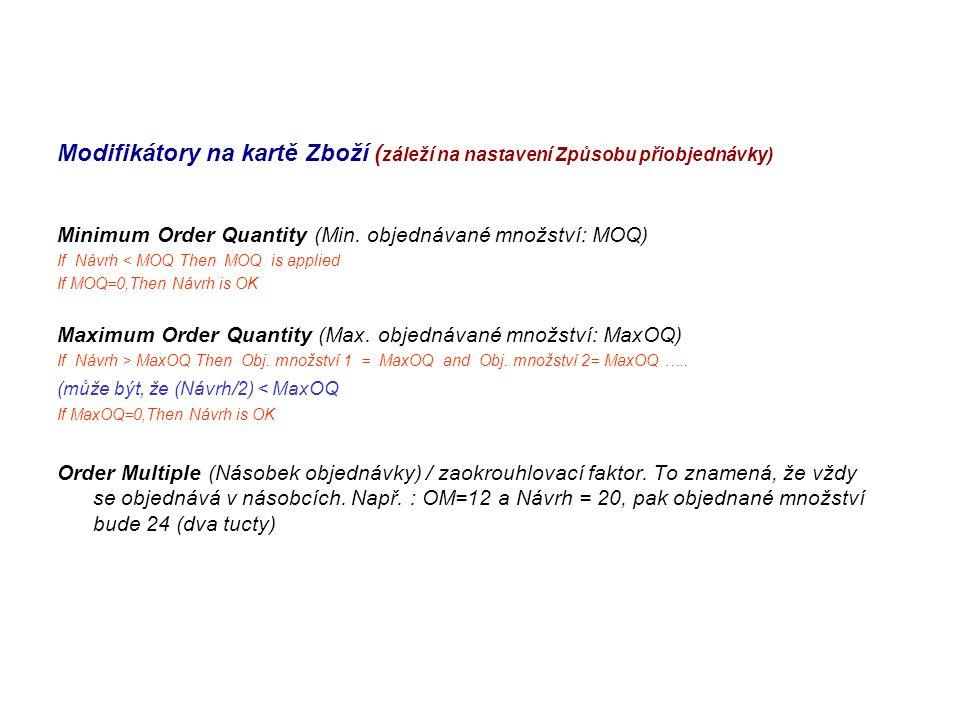 Minimum Order Quantity (Min.