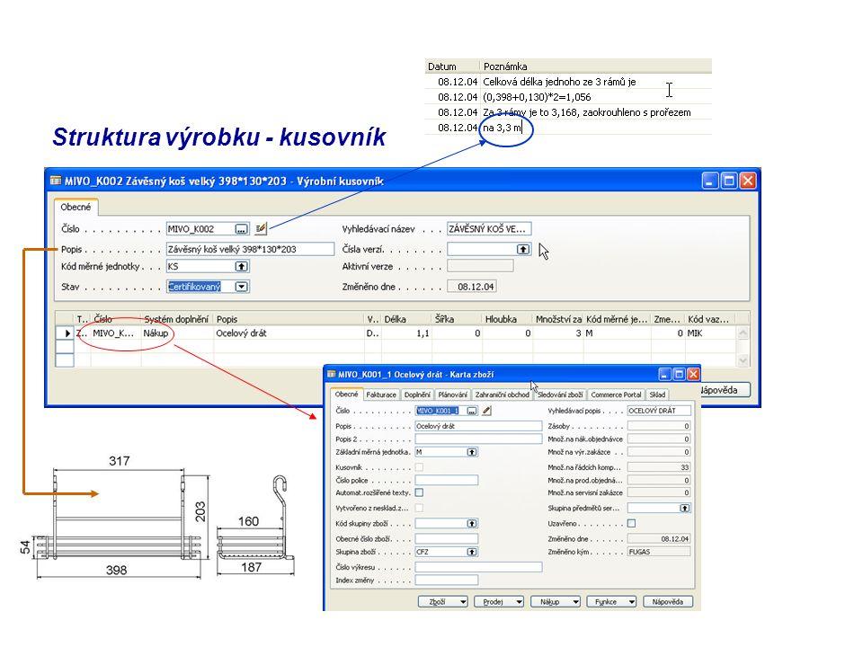 Struktura výrobku - kusovník